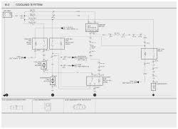 2003 kia sedona parts diagram elegant 2005 kia sedona engine 2003 kia sedona parts diagram unique kia sorento radiator flow diagram kia engine image of