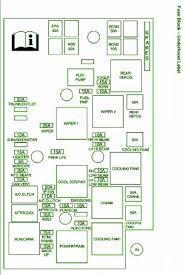 fuse box car wiring diagram page 416 2004 chevrolet cobalt fuse box diagram