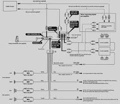 sony cdx gt240 wiring diagram example electrical wiring diagram \u2022 Sony Xplod Wiring Color Code sony cdx gt565up wiring diagram best of amazing sony cdx gt240 rh originalstylophone com sony cdx gt200 faceplate sony xplod cdx gt240 wiring diagram