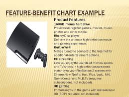 Feature Benefit Chart 27 Perspicuous Feature Benefit Chart Definition