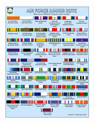 Us Air Force Medals And Ribbons Chart 62 Cogent Air Force Decoration Chart