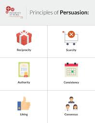 The 6 Principles Of Persuasion By Dr. Robert Cialdini [Official Site]