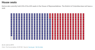 Us House Seating Chart What Would Happen To Congress If Washington Dc Became