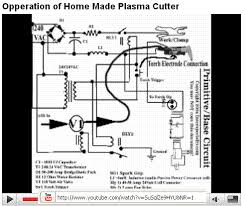s1r pdf coil description and discussion !!!! plasma cutter torch wiring diagram plasma cutter gif (23 5 kb, 492x414 viewed 4577 times )