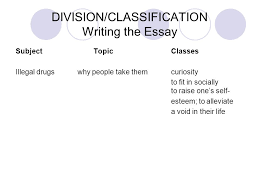 division classification definitions ppt video online  division classification writing the essay