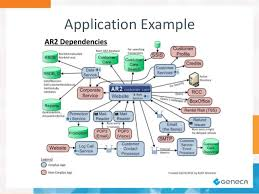 a software architect    s view on diagrammingapplication example