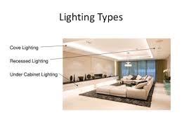 types of ceiling lighting. Lighting Types Troffer Lighting In Drop Ceiling Types Of Ceiling