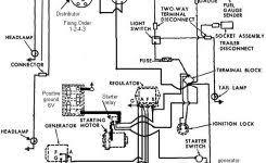 allis chalmers within deutz allis lawn tractor parts diagram Deutz Allis 1920 Wiring Diagram wiring diagram for ford naa tractor yesterday's tractors with regard to 1954 ford tractor wiring Snow Thrower Deutz-Allis 1920