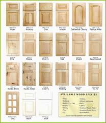 cabinet door styles. Kitchen Cabinet Door Style Names Awesome Best 25 Styles Ideas On Pinterest E