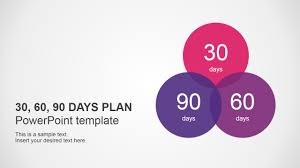 Example Sales Action Plan Sample 30 60 90 Day Plan Example Template For Managers Executives Sales