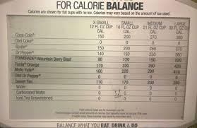 Mcdonalds Drink Calorie Chart Mcdonalds Calorie Chart Imgur