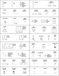 wiring diagram symbols legend wiring wiring diagrams online wiring diagram symbol legend ireleast info