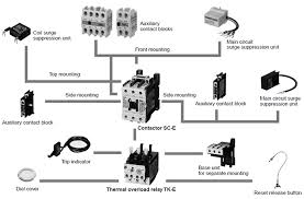 wiring diagram magnetic contactor on wiring images free download Magnetic Contactor Diagram wiring diagram magnetic contactor on wiring diagram magnetic contactor 2 ac magnetic contactor wiring diagram magnetic chuck wiring diagram magnetic contactor wiring diagram