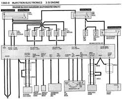 bmw e28 fuse box diagram bmw wiring diagrams online