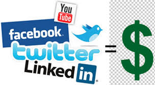 Image result for social media roi