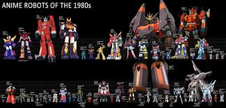 Transformers G1 Scale Chart Giant Robot Size Charts Featuring The Transformers