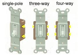 single pole light switch diagram single image two way single switch wiring diagram schematics baudetails info on single pole light switch diagram