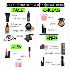 makeup essentials for beginners by deeyanago liked on polyvore