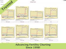 Fertility Friend Ff App Ipa Cracked For Ios Free Download