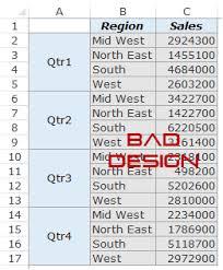 Sample Data For Pivot Table Preparing Source Data For Pivot Table Trump Excel