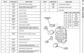 jeep fuse panel diagram jeep wiring diagrams