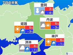 福岡 市 西区 天気