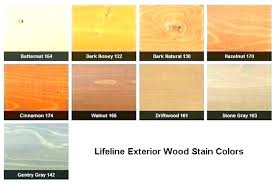 Rymar Stain Color Chart Sikkens Stains Griggsrecoil Co