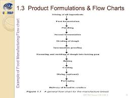 Food Production Flow Charts Examples Ert 455 Manufacturing Production Of Biological Product