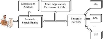 conceptual system architecture