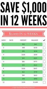 Christmas Savings Plan Chart 10 Money Saving Challenges To Start Today Money Challenge