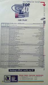 Ardan Radio Chart Ardan Top Chart