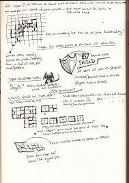 mad alchemist notes 4
