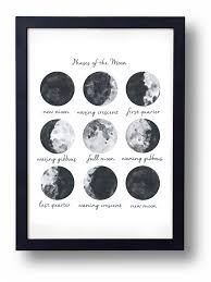 moon phases printable wall art