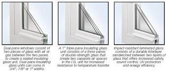 double pane replacement windows