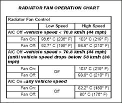 2007 pt cruiser fuse box diagram autobonches com 2005 pt cruiser fuse box diagram 2001 a c fuse pt cruiser forum
