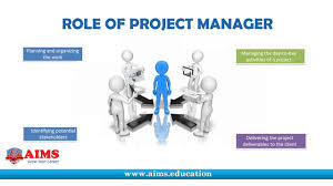 Project Manager Duties What Is Project Manager And Project Manager Roles And Responsibilities Aims Lecture