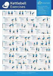 Kettlebell Exercise Chart Pin On Fit