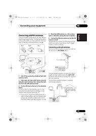 connecting am fm antennas, 3 fix the am loop antenna to the attached Pioneer VSX 305 Owner's Manual connecting am fm antennas, 3 fix the am loop antenna to the attached stand