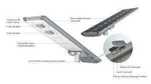 integrated solar led street light jpg