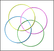 four circle venn diagram venn diagram for 4 sets