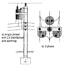 village electrification part 6 distribution systems 1 swer, a For Pole Mount Transformer Connection Diagrams fig 5 a) pole mounting of a single phase transformer b) symmetrical arrangement of three identical transformers around a pole for a three phase system Pole Mount Distribution Transformer