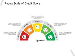 Rating Scale Of Credit Score Ppt Images Gallery