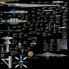 Sci Fi Chart Sci Fi Starship Size Comparison Chart Visual Ly