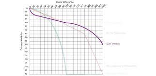 Iron Banner Ll Gaps And A Little Data Regarding Momento Mori