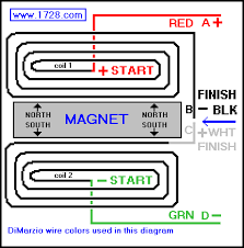 guitar wiring site how a humbucker works wiring diagram for humbucker pickups Wiring Diagram For Humbucker Pickups #29