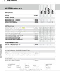 airtronic espar d8lc wiring diagram espar heater manual espar espar complete heating systems from espar pdf on espar heater manual espar heaters used
