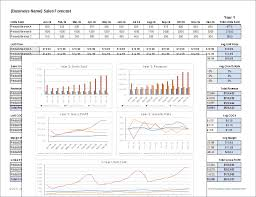 Revenue Chart Template Sales Forecast Template For Excel