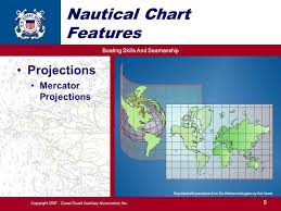 Introduction To Navigation Ppt Video Online Download
