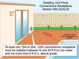 nec requirements for installing pools and spas, part 2 of 3 Outdoor Wiring Requirements nec requirements for installing pools and spas, part 2 of 3 electrical construction & maintenance (ec&m) magazine outdoor wiring requirements