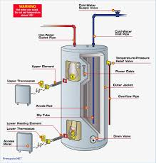 electric hot water heater wiring diagram anything wiring diagrams \u2022 wiring diagram for rheem electric water heater images wiring diagram for electric hot water heater ge heaters of rh techreviewed org electric water heater schematic 40 gallon electric water heater